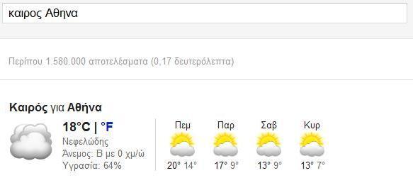 καιρος Αθηνα Google