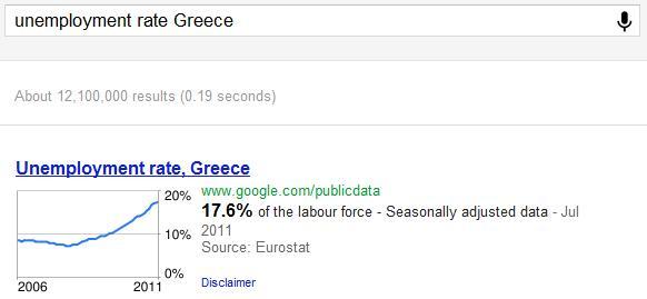 ανεργία Ελλάδα
